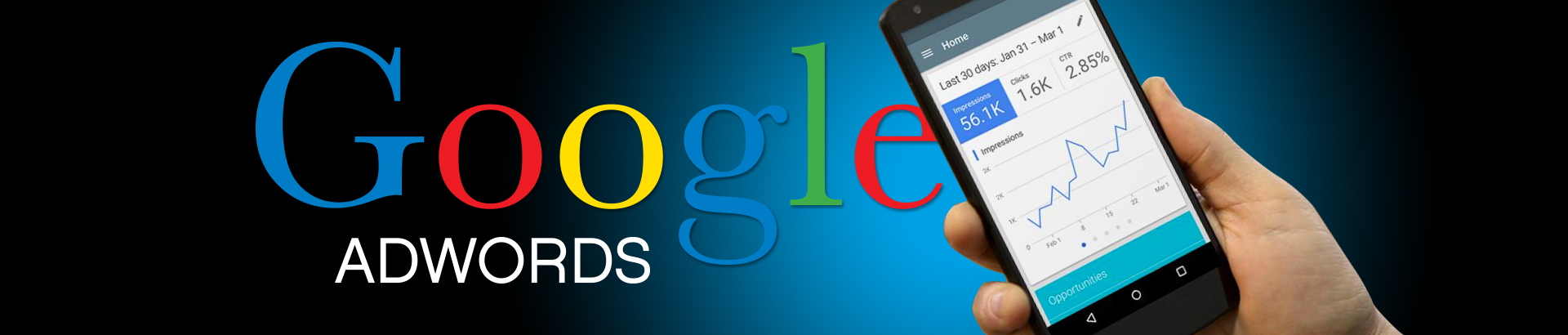 google adwords sydney web design